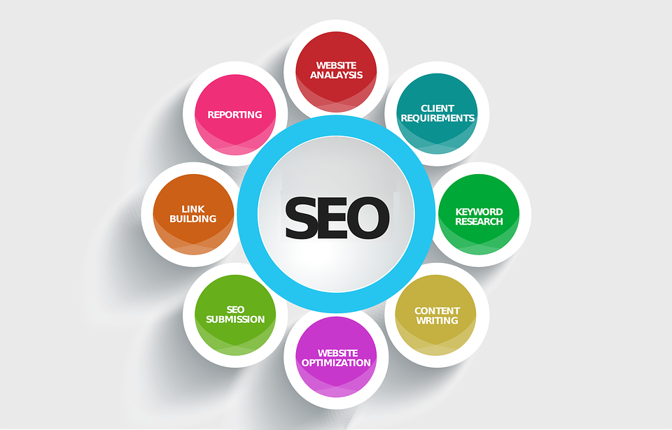 What is search engine optimization (SEO)? - image